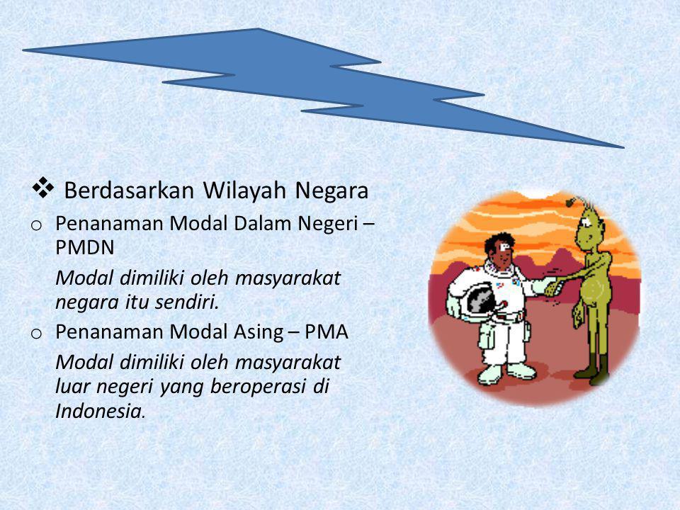 PT Konimex PT Kalbe Farma Tbk PT Bank Mandiri Tbk PT Agung Podomoro Land Tbk Johnny Andrean Group PT.