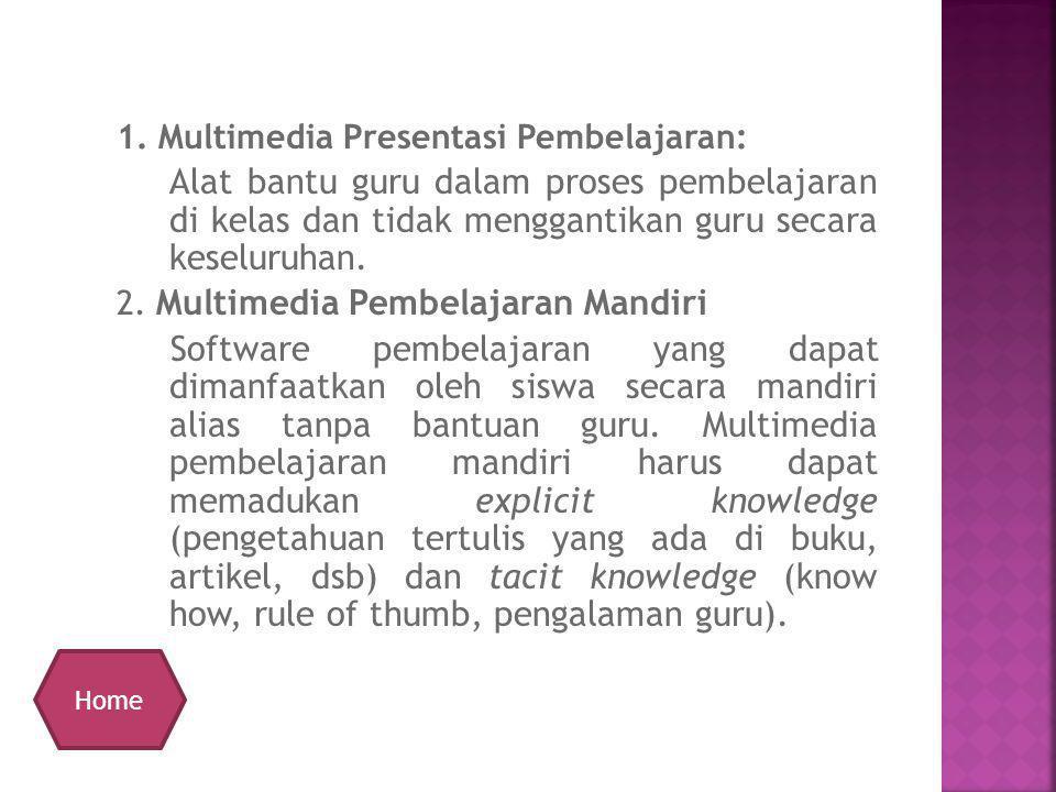 1. Multimedia Presentasi Pembelajaran: Alat bantu guru dalam proses pembelajaran di kelas dan tidak menggantikan guru secara keseluruhan. 2. Multimedi