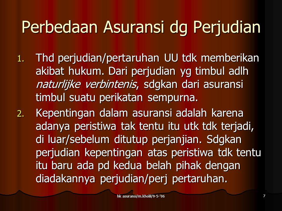 hk asuransi/m.kholil/9-5- 06 8 Syarat Syahnya Perj.