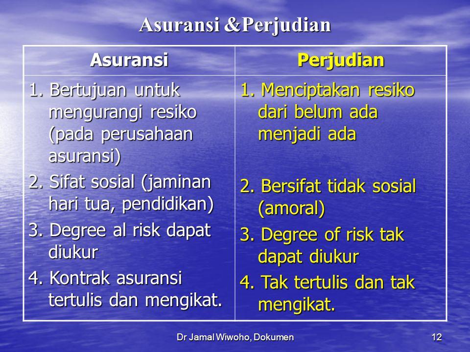 Dr Jamal Wiwoho, Dokumen12 Asuransi &Perjudian AsuransiPerjudian 1. Bertujuan untuk mengurangi resiko (pada perusahaan asuransi) 2. Sifat sosial (jami
