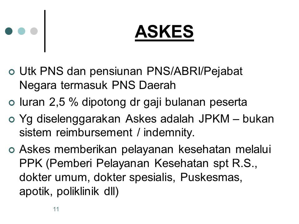 11 ASKES Utk PNS dan pensiunan PNS/ABRI/Pejabat Negara termasuk PNS Daerah Iuran 2,5 % dipotong dr gaji bulanan peserta Yg diselenggarakan Askes adalah JPKM – bukan sistem reimbursement / indemnity.