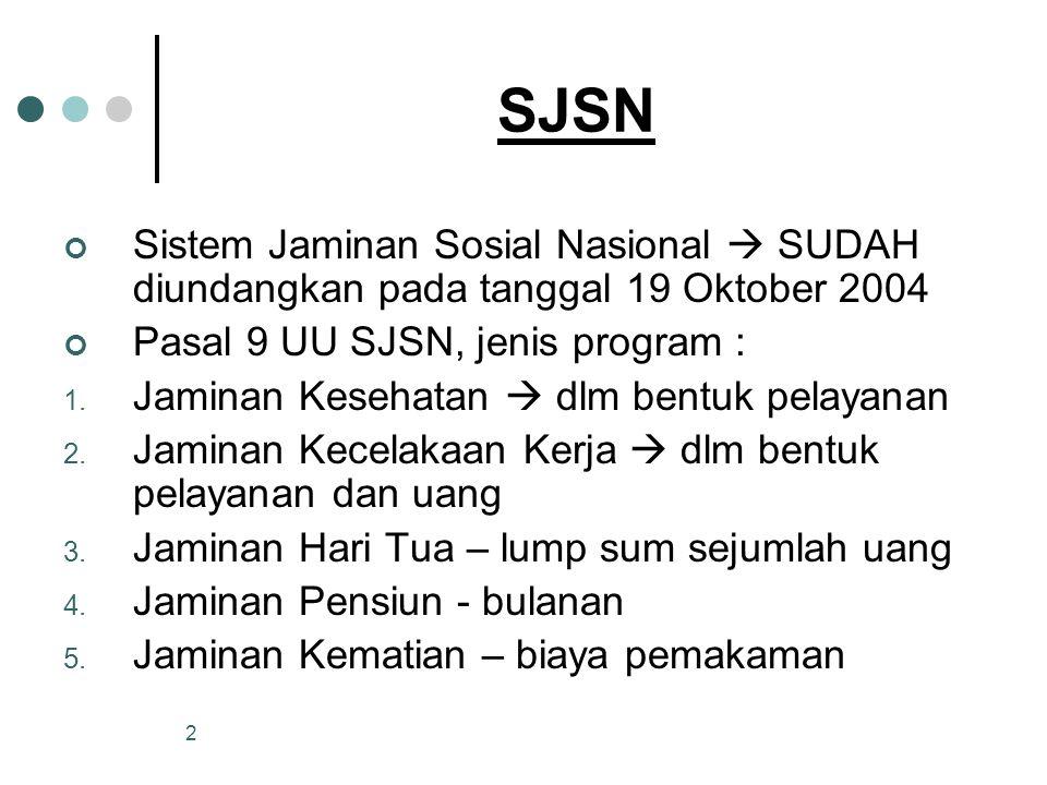 2 SJSN Sistem Jaminan Sosial Nasional  SUDAH diundangkan pada tanggal 19 Oktober 2004 Pasal 9 UU SJSN, jenis program : 1.