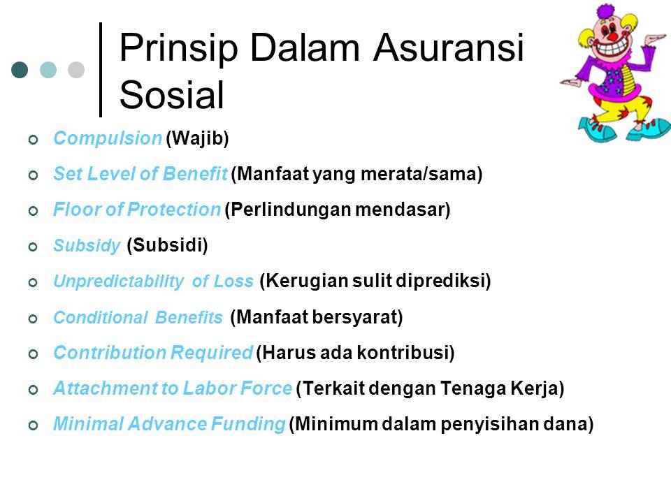 Prinsip Dalam Asuransi Sosial Compulsion (Wajib) Set Level of Benefit (Manfaat yang merata/sama) Floor of Protection (Perlindungan mendasar) Subsidy (Subsidi) Unpredictability of Loss (Kerugian sulit diprediksi) Conditional Benefits (Manfaat bersyarat) Contribution Required (Harus ada kontribusi) Attachment to Labor Force (Terkait dengan Tenaga Kerja) Minimal Advance Funding (Minimum dalam penyisihan dana)