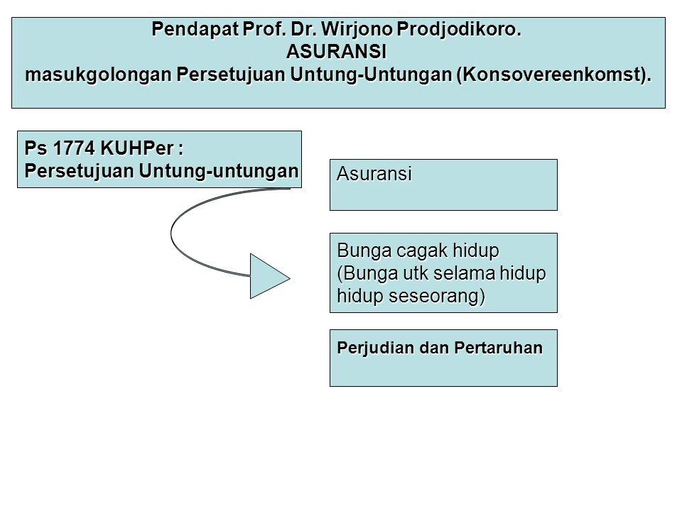 Pendapat Prof. Dr. Wirjono Prodjodikoro. ASURANSI masukgolongan Persetujuan Untung-Untungan (Konsovereenkomst). Ps 1774 KUHPer : Persetujuan Untung-un