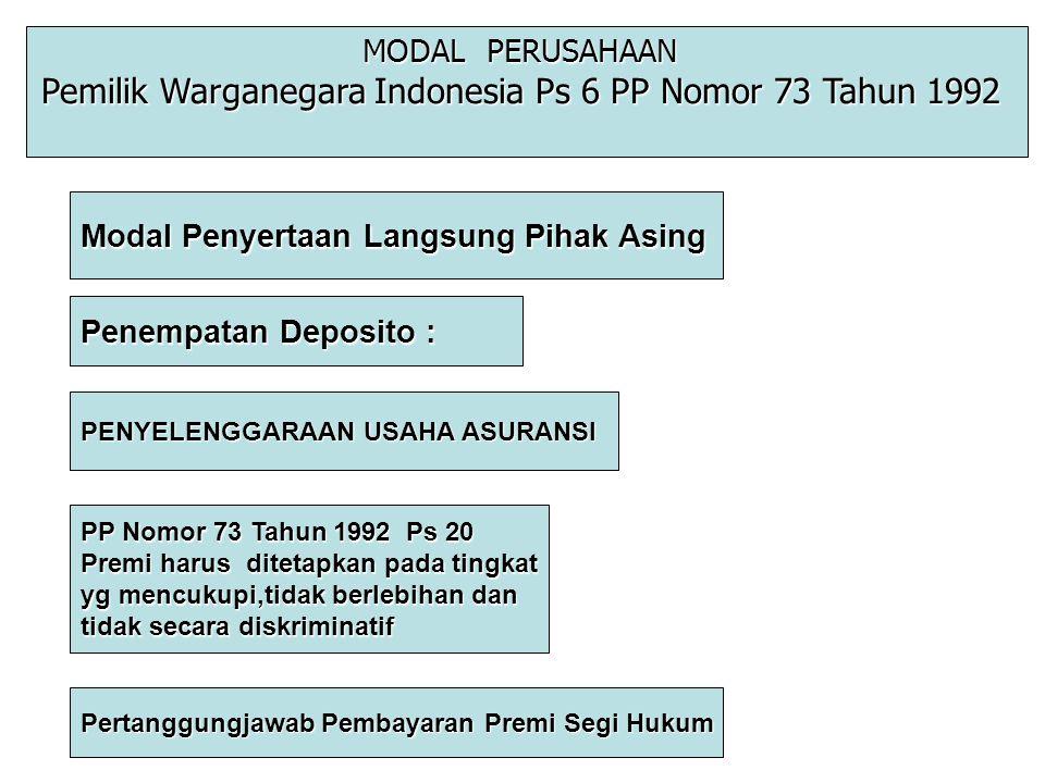 MODAL PERUSAHAAN Pemilik Warganegara Indonesia Ps 6 PP Nomor 73 Tahun 1992 Modal Penyertaan Langsung Pihak Asing Penempatan Deposito : PENYELENGGARAAN