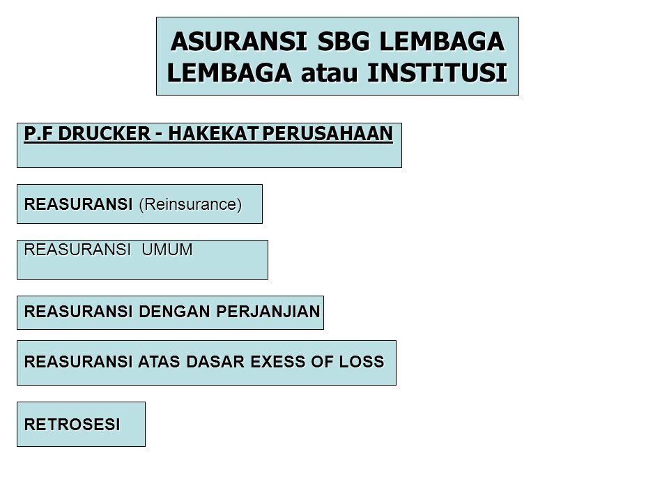ASURANSI SBG LEMBAGA LEMBAGA atau INSTITUSI P.F DRUCKER - HAKEKAT PERUSAHAAN REASURANSI (Reinsurance) REASURANSI UMUM REASURANSI ATAS DASAR EXESS OF L