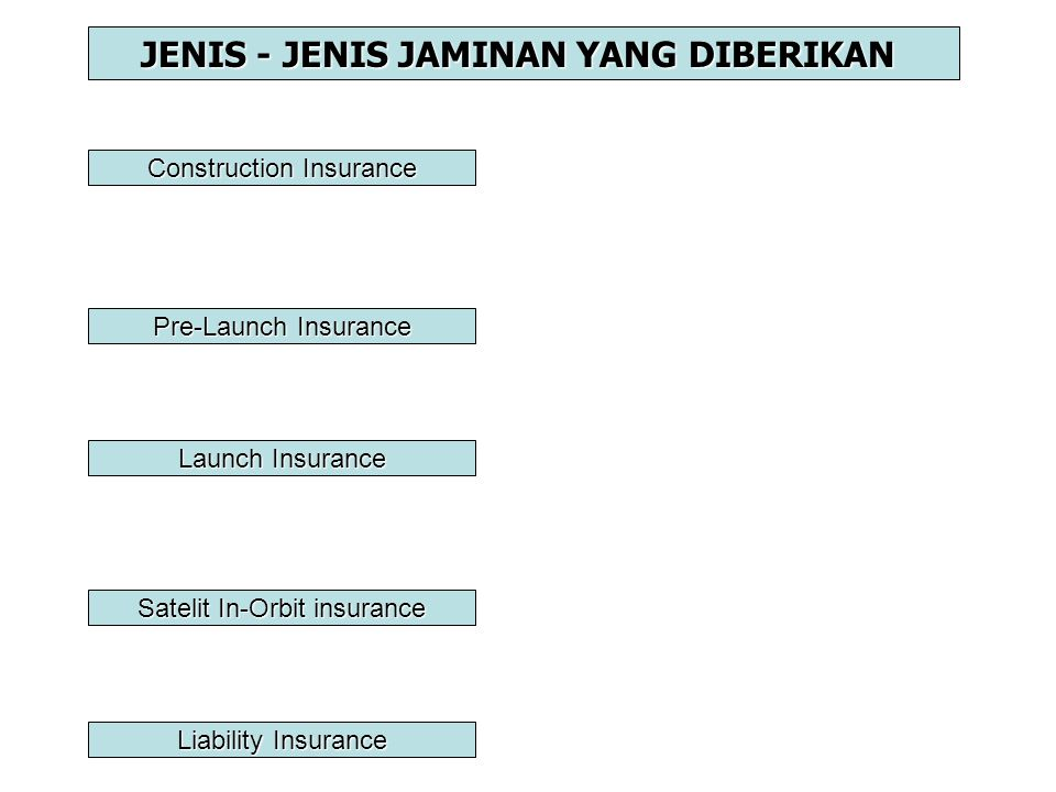 JENIS - JENIS JAMINAN YANG DIBERIKAN Construction Insurance Pre-Launch Insurance Launch Insurance Satelit In-Orbit insurance Liability Insurance