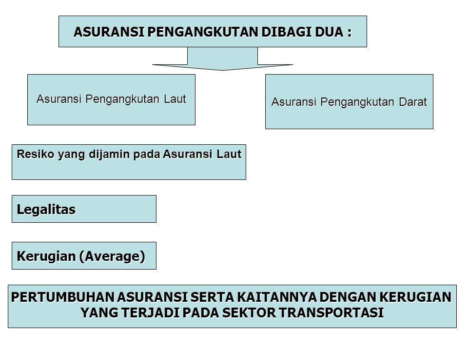 Asuransi Pengangkutan Laut Legalitas Asuransi Pengangkutan Darat PERTUMBUHAN ASURANSI SERTA KAITANNYA DENGAN KERUGIAN YANG TERJADI PADA SEKTOR TRANSPO