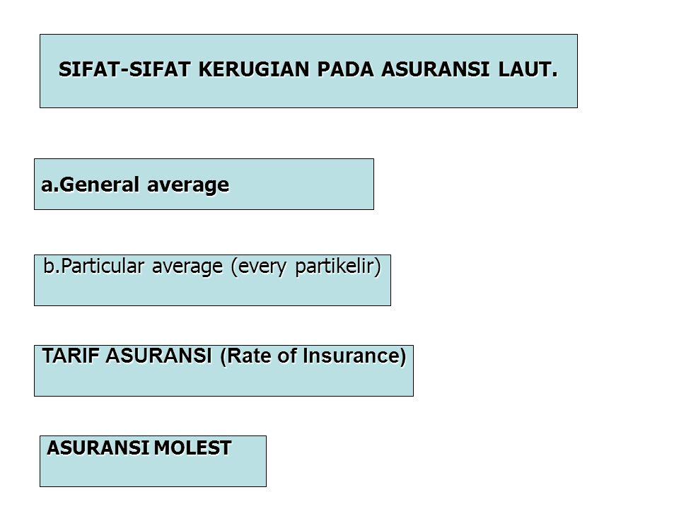SIFAT-SIFAT KERUGIAN PADA ASURANSI LAUT. TARIF ASURANSI (Rate of Insurance) ASURANSI MOLEST a.General average b.Particular average (every partikelir)