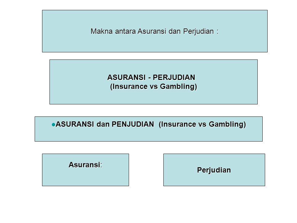 Makna antara Asuransi dan Perjudian : Asuransi: Perjudian ASURANSI - PERJUDIAN (Insurance vs Gambling)  ASURANSI dan PENJUDIAN (Insurance vs Gambling