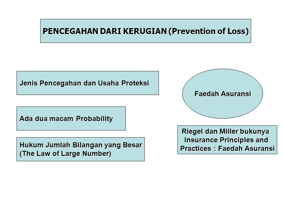 JAMINAN SOSIAL (SOCIAL INSURANCE) INTI JAMINAN SOSIAL TABUNGAN ASURANSI PEGAWAI NEGERI (TASPEN) DAN PENSIUN PEGAWAI NEGERI SIFAT/JENIS ASURANSI DI AMERIKA SERIKAT OLD AGE SURVIVOR INSURANCE (OASI) UNEMPLOYMENT CONPENSATION INSURANCE WAR RISK LIFE INSURANCE