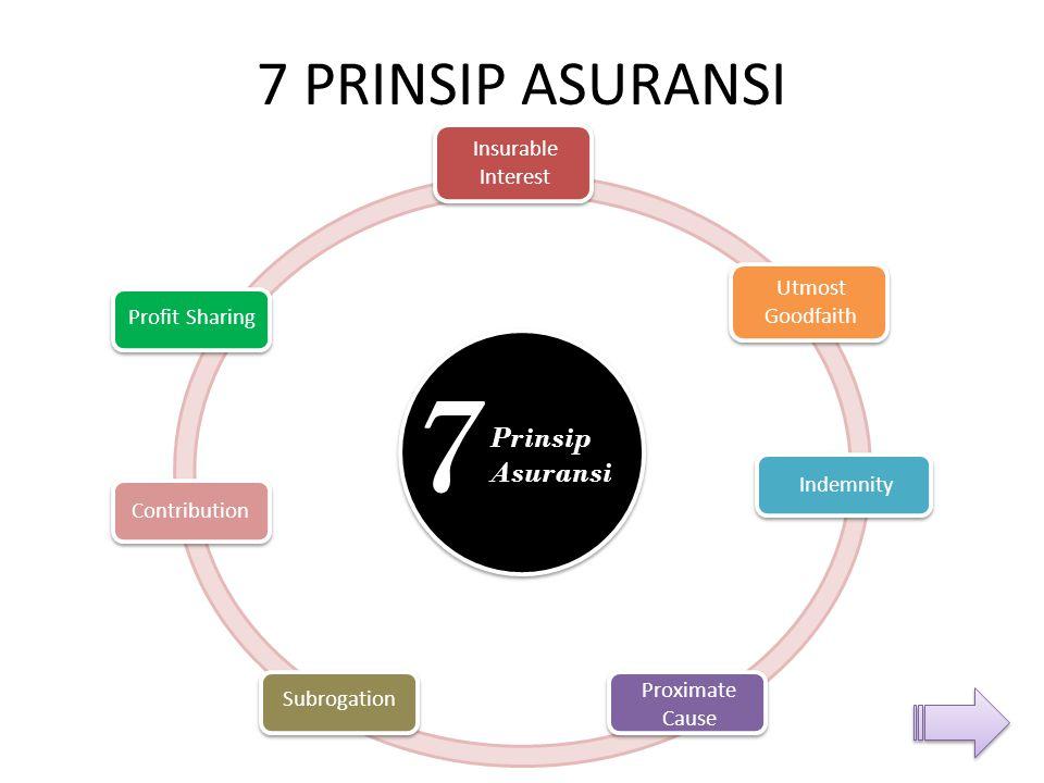 7 PRINSIP ASURANSI Prinsip Asuransi Insurable Interest Utmost Goodfaith Indemnity Proximate Cause Subrogation Contribution Profit Sharing Takaful