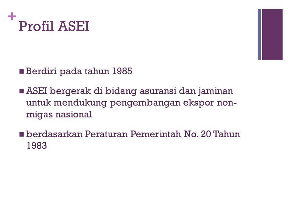 + Profil ASEI  Berdiri pada tahun 1985  ASEI bergerak di bidang asuransi dan jaminan untuk mendukung pengembangan ekspor non- migas nasional  berda