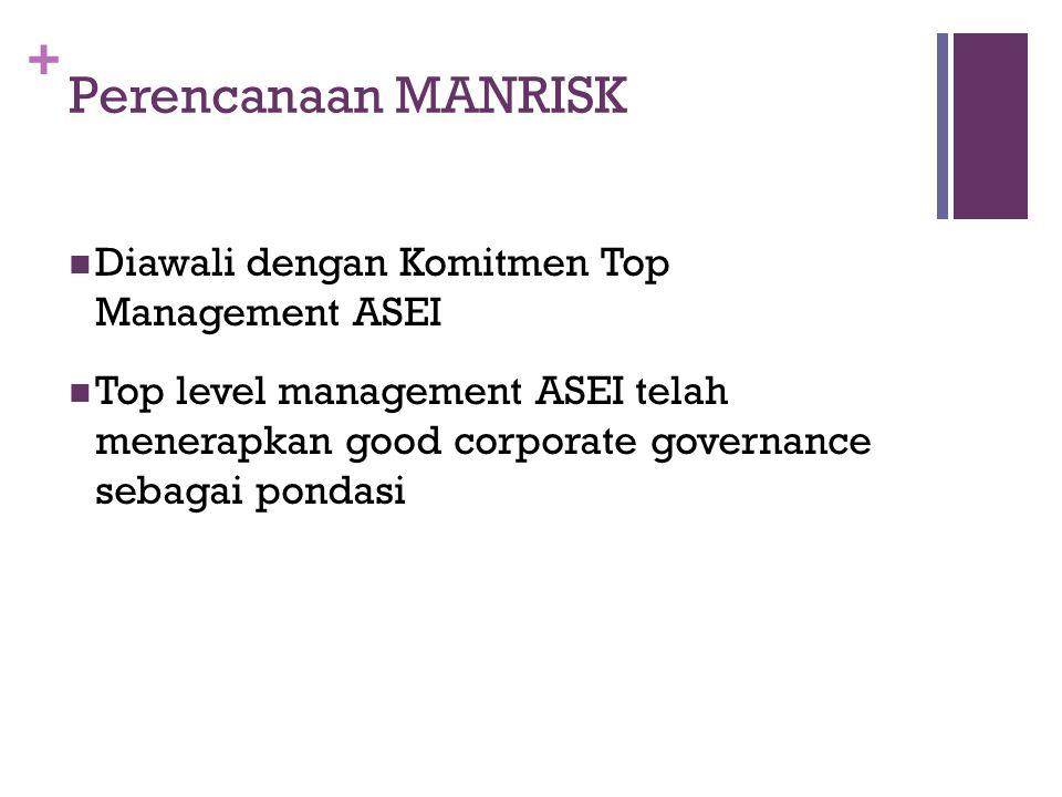 + Perencanaan MANRISK  Diawali dengan Komitmen Top Management ASEI  Top level management ASEI telah menerapkan good corporate governance sebagai pon