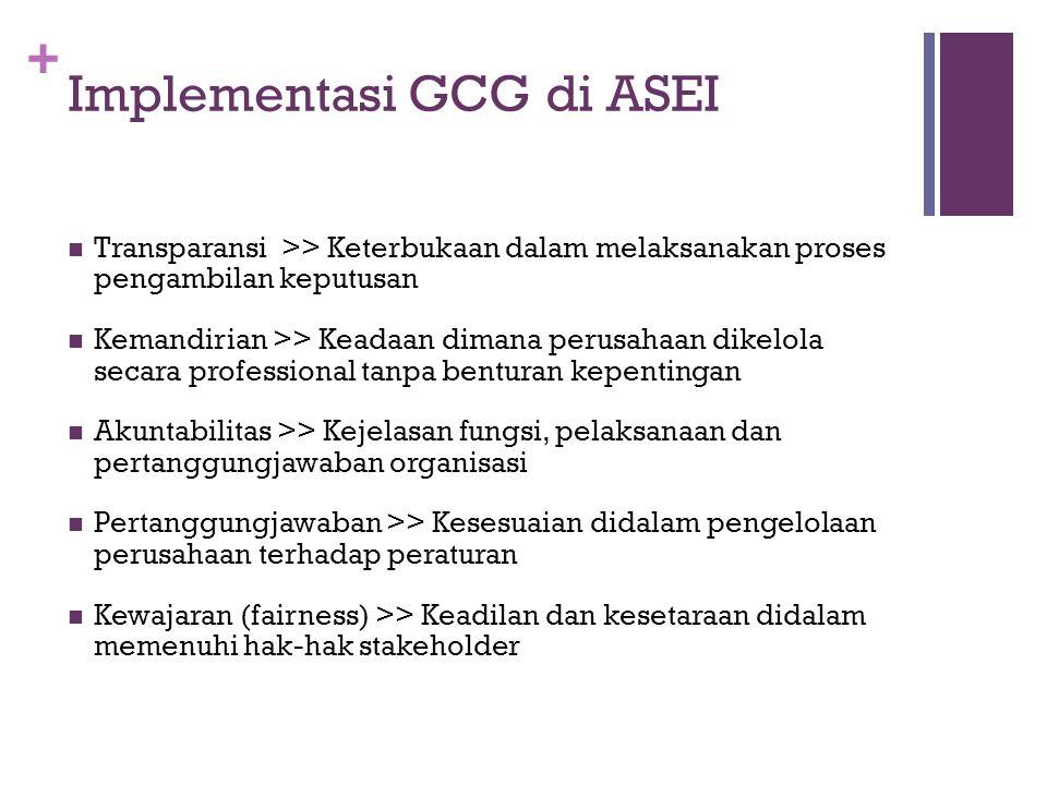 + Implementasi GCG di ASEI  Transparansi >> Keterbukaan dalam melaksanakan proses pengambilan keputusan  Kemandirian >> Keadaan dimana perusahaan di