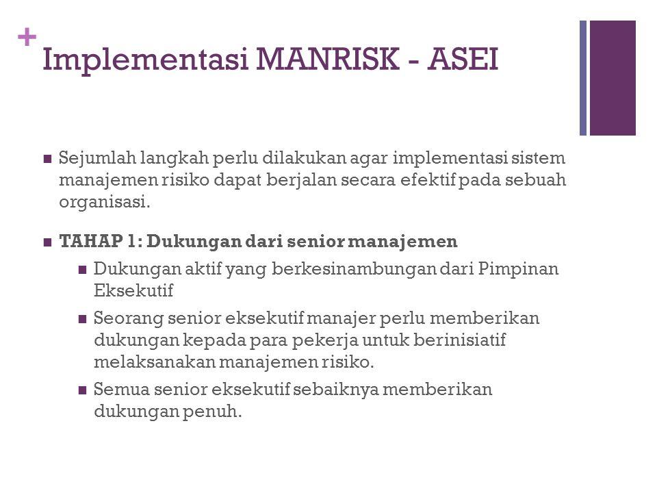 + Implementasi MANRISK - ASEI  Sejumlah langkah perlu dilakukan agar implementasi sistem manajemen risiko dapat berjalan secara efektif pada sebuah o