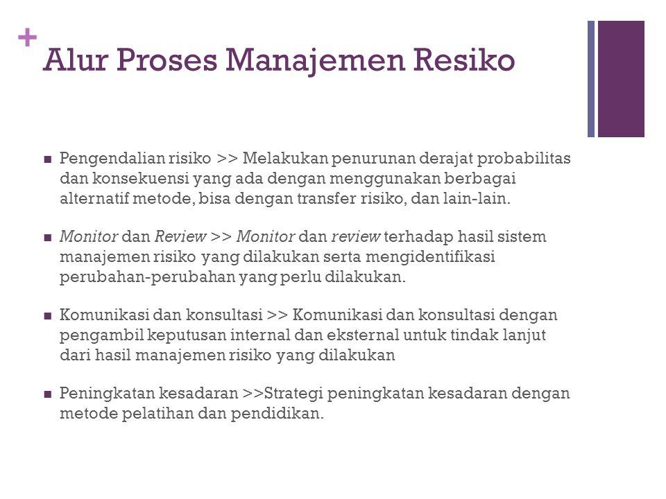 + Alur Proses Manajemen Resiko  Pengendalian risiko >> Melakukan penurunan derajat probabilitas dan konsekuensi yang ada dengan menggunakan berbagai