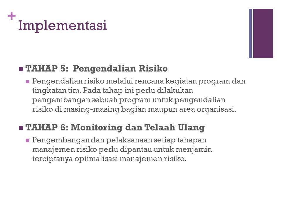 + Implementasi  TAHAP 5: Pengendalian Risiko  Pengendalian risiko melalui rencana kegiatan program dan tingkatan tim. Pada tahap ini perlu dilakukan