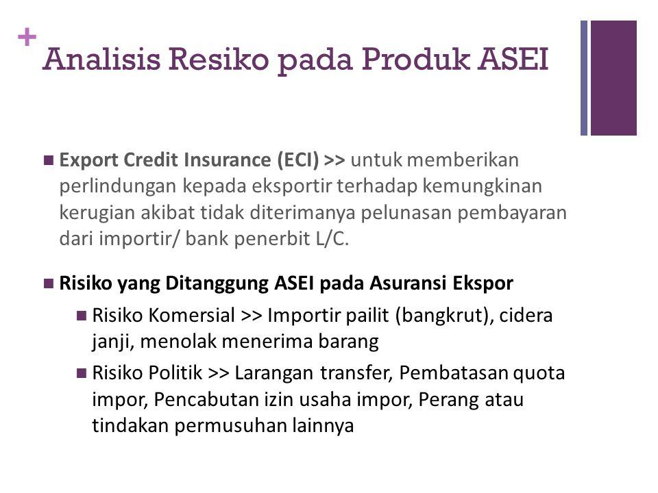 + Analisis Resiko pada Produk ASEI  Export Credit Insurance (ECI) >> untuk memberikan perlindungan kepada eksportir terhadap kemungkinan kerugian aki
