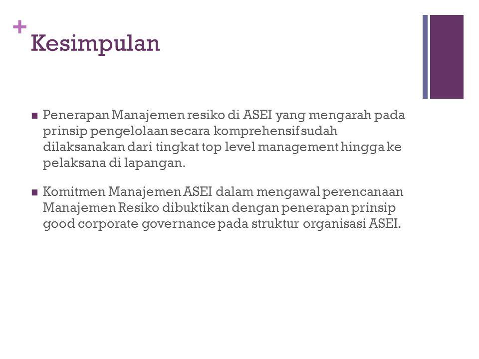 + Kesimpulan  Penerapan Manajemen resiko di ASEI yang mengarah pada prinsip pengelolaan secara komprehensif sudah dilaksanakan dari tingkat top level