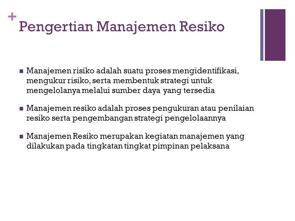 + Pengertian Manajemen Resiko  Manajemen risiko adalah suatu proses mengidentifikasi, mengukur risiko, serta membentuk strategi untuk mengelolanya me