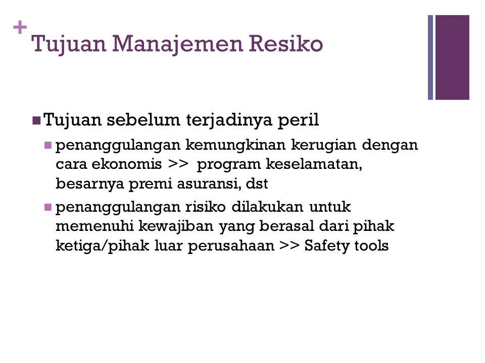 + Tujuan Manajemen Resiko  Tujuan sebelum terjadinya peril  penanggulangan kemungkinan kerugian dengan cara ekonomis >> program keselamatan, besarny