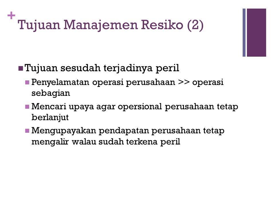 + Tujuan Manajemen Resiko (2)  Tujuan sesudah terjadinya peril  Penyelamatan operasi perusahaan >> operasi sebagian  Mencari upaya agar opersional