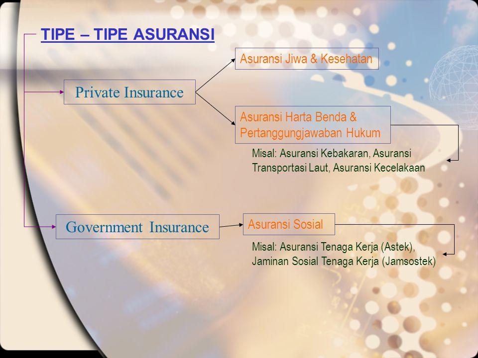 TIPE – TIPE ASURANSI Private Insurance Government Insurance Asuransi Jiwa & Kesehatan Asuransi Harta Benda & Pertanggungjawaban Hukum Asuransi Sosial