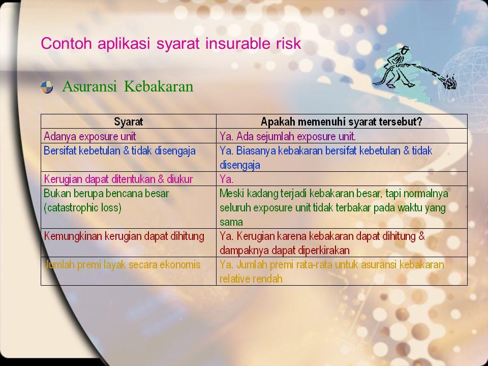Contoh aplikasi syarat insurable risk Asuransi Kebakaran