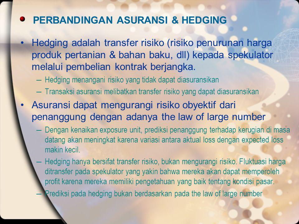 •Hedging adalah transfer risiko (risiko penurunan harga produk pertanian & bahan baku, dll) kepada spekulator melalui pembelian kontrak berjangka. ―He