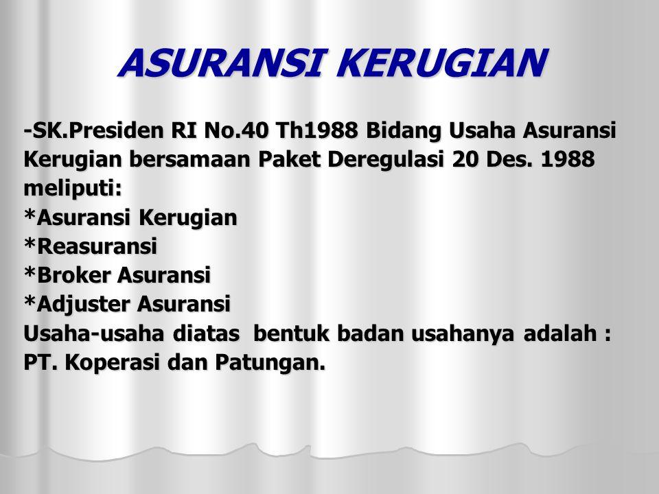 ASURANSI KERUGIAN -SK.Presiden RI No.40 Th1988 Bidang Usaha Asuransi Kerugian bersamaan Paket Deregulasi 20 Des.