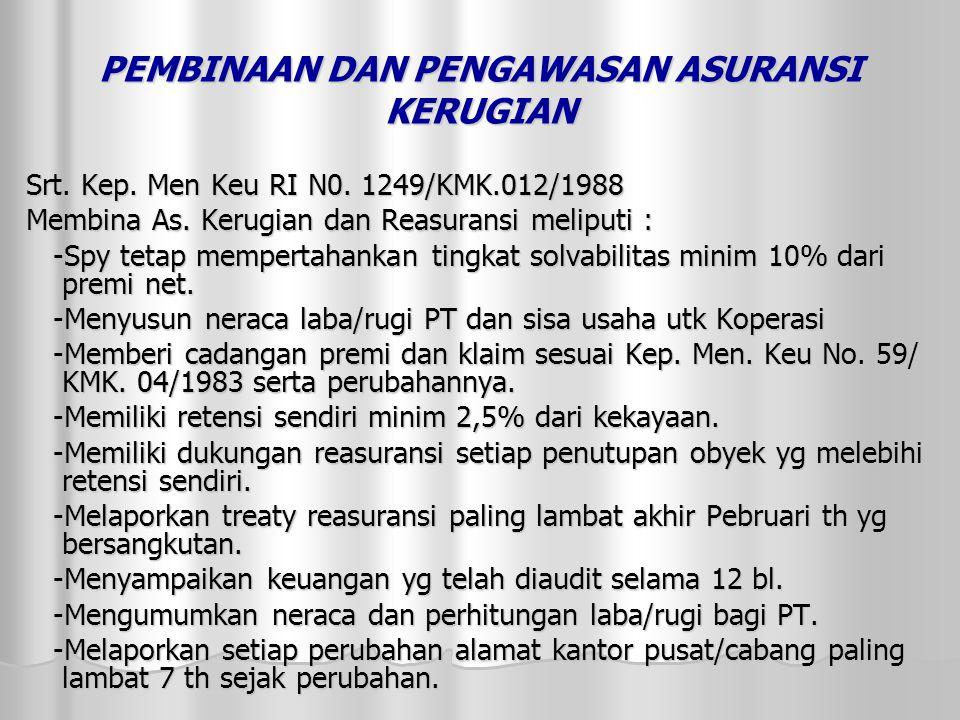 PEMBINAAN DAN PENGAWASAN ASURANSI KERUGIAN Srt.Kep.