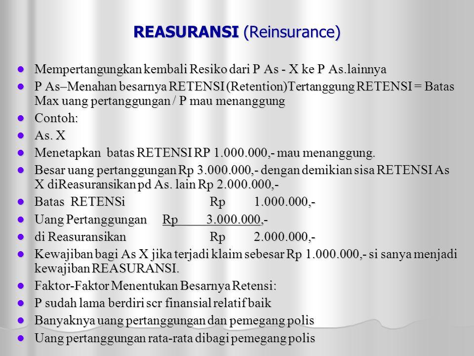 REASURANSI (Reinsurance)  Mempertangungkan kembali Resiko dari P As - X ke P As.lainnya  P As–Menahan besarnya RETENSI (Retention)Tertanggung RETENSI = Batas Max uang pertanggungan / P mau menanggung  Contoh:  As.