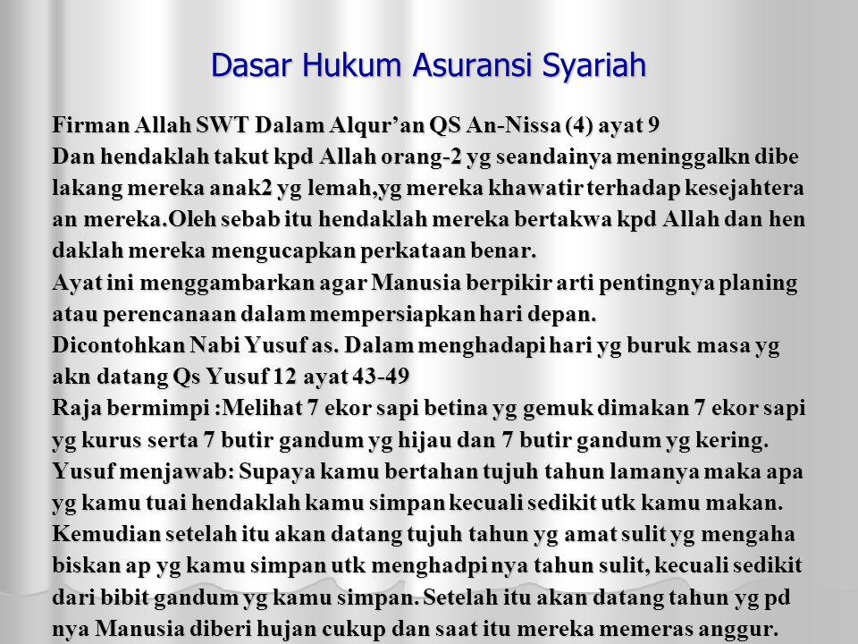 Dasar Hukum Asuransi Syariah Firman Allah SWT Dalam Alqur'an QS An-Nissa (4) ayat 9 Dan hendaklah takut kpd Allah orang-2 yg seandainya meninggalkn dibe lakang mereka anak2 yg lemah,yg mereka khawatir terhadap kesejahtera an mereka.Oleh sebab itu hendaklah mereka bertakwa kpd Allah dan hen daklah mereka mengucapkan perkataan benar.