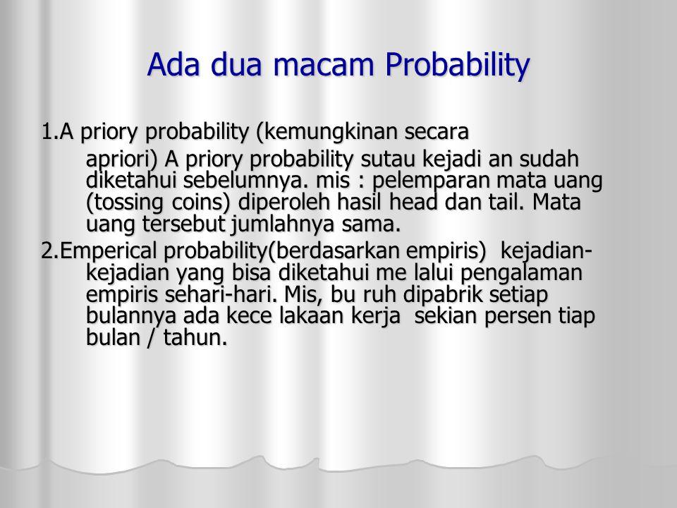 Ada dua macam Probability 1.A priory probability (kemungkinan secara apriori) A priory probability sutau kejadi an sudah diketahui sebelumnya.