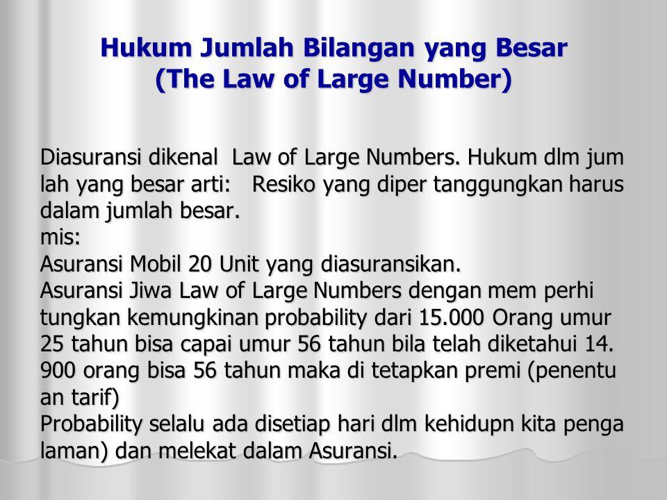 Hukum Jumlah Bilangan yang Besar (The Law of Large Number) Diasuransi dikenal Law of Large Numbers.