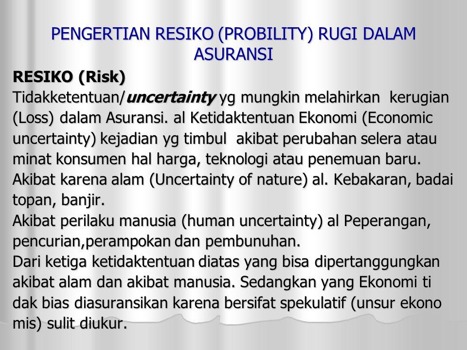 PENGERTIAN RESIKO (PROBILITY) RUGI DALAM ASURANSI RESIKO (Risk) Tidakketentuan/uncertainty yg mungkin melahirkan kerugian (Loss) dalam Asuransi.