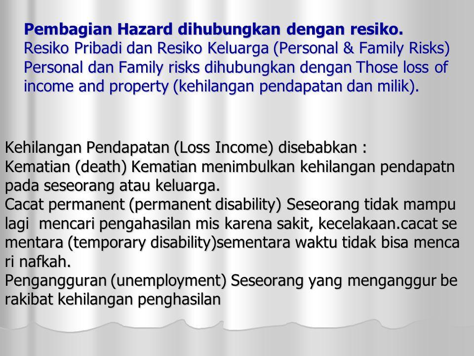 Pembagian Hazard dihubungkan dengan resiko.