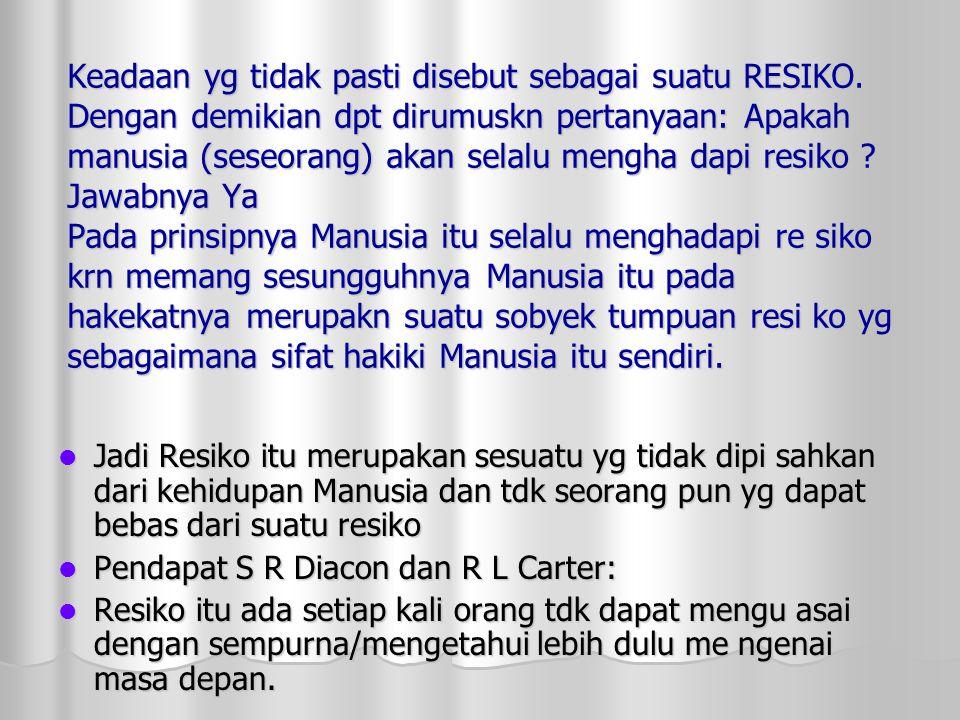Keadaan yg tidak pasti disebut sebagai suatu RESIKO.