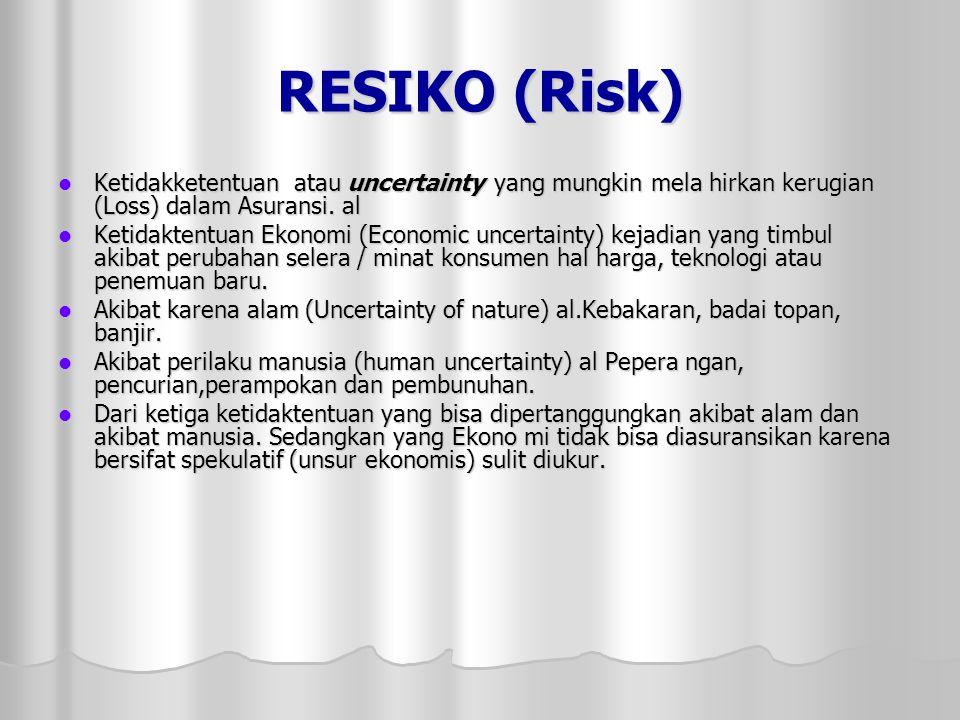 RESIKO (Risk)  Ketidakketentuan atau uncertainty yang mungkin mela hirkan kerugian (Loss) dalam Asuransi.