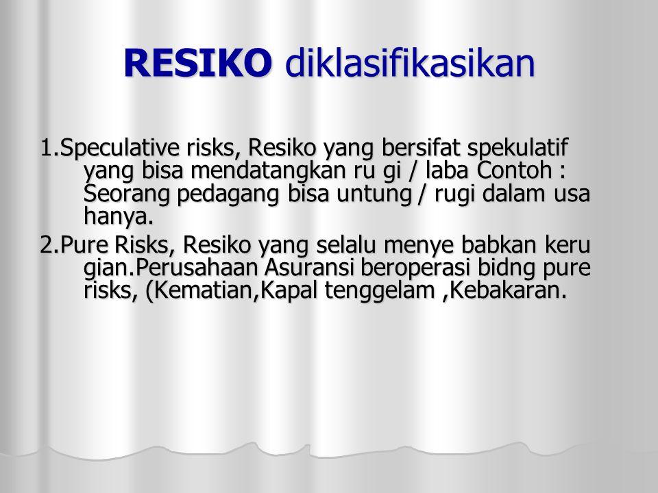 RESIKO diklasifikasikan 1.Speculative risks, Resiko yang bersifat spekulatif yang bisa mendatangkan ru gi / laba Contoh : Seorang pedagang bisa untung / rugi dalam usa hanya.