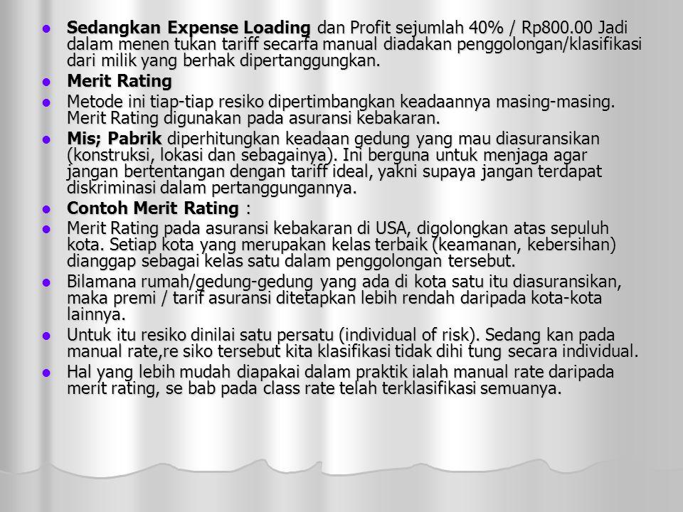  Sedangkan Expense Loading dan Profit sejumlah 40% / Rp800.00 Jadi dalam menen tukan tariff secarfa manual diadakan penggolongan/klasifikasi dari milik yang berhak dipertanggungkan.