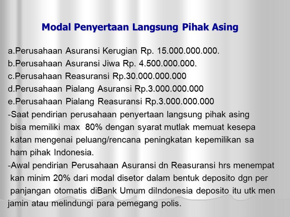 Modal Penyertaan Langsung Pihak Asing a.Perusahaan Asuransi Kerugian Rp.