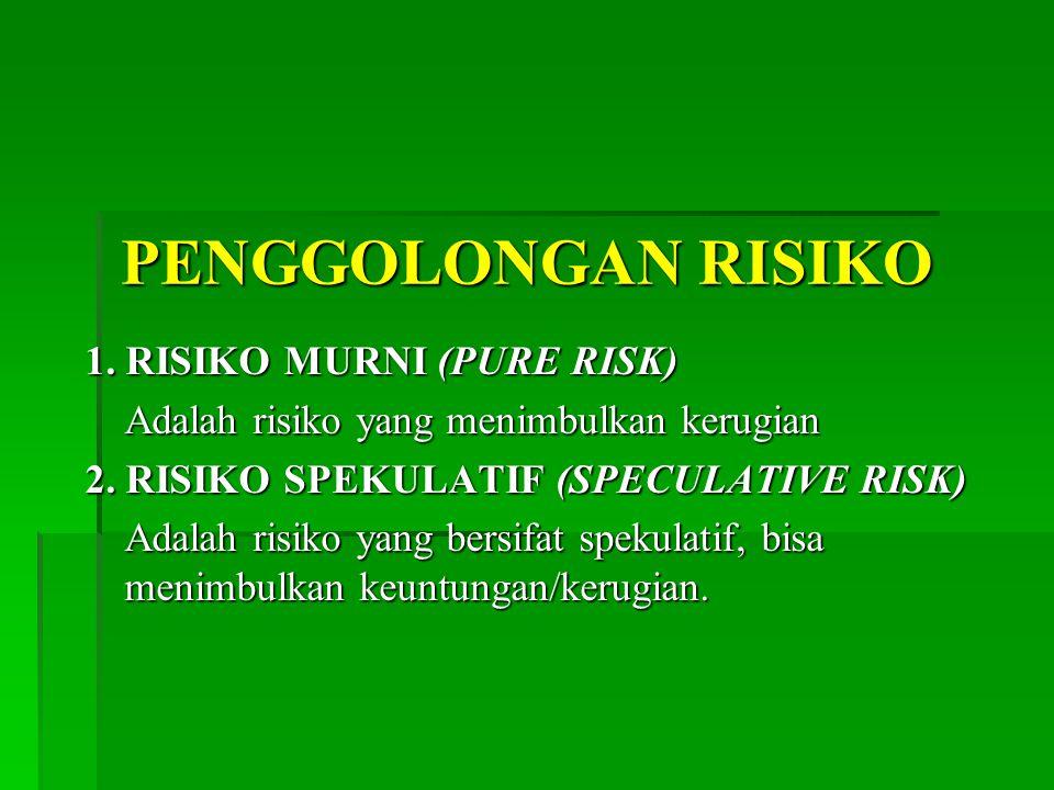PENGGOLONGAN RISIKO 1.RISIKO MURNI (PURE RISK) Adalah risiko yang menimbulkan kerugian 2.