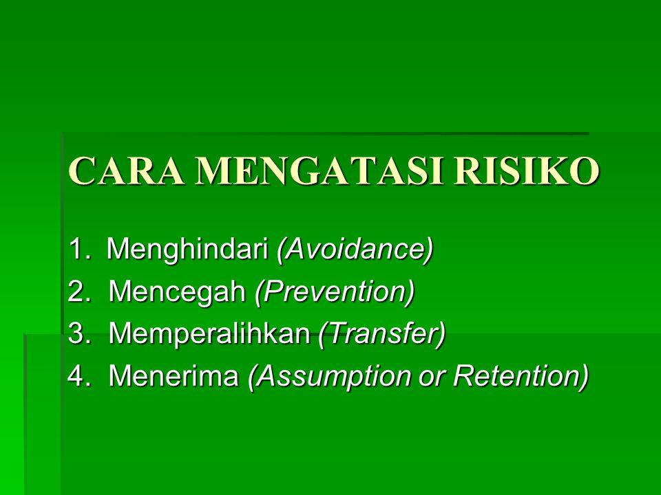 CARA MENGATASI RISIKO 1.Menghindari (Avoidance) 2.
