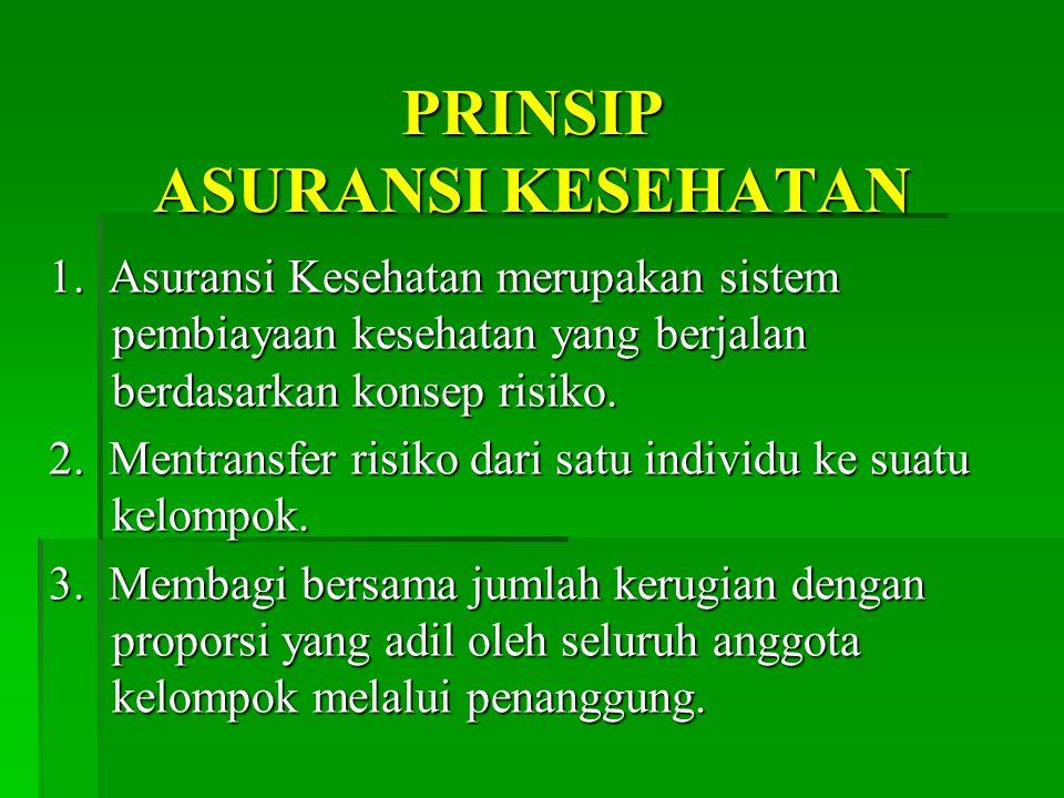 PRINSIP ASURANSI KESEHATAN 1.