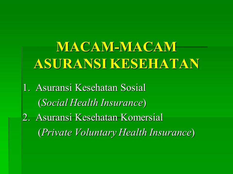 MACAM-MACAM ASURANSI KESEHATAN 1.Asuransi Kesehatan Sosial (Social Health Insurance) 2.