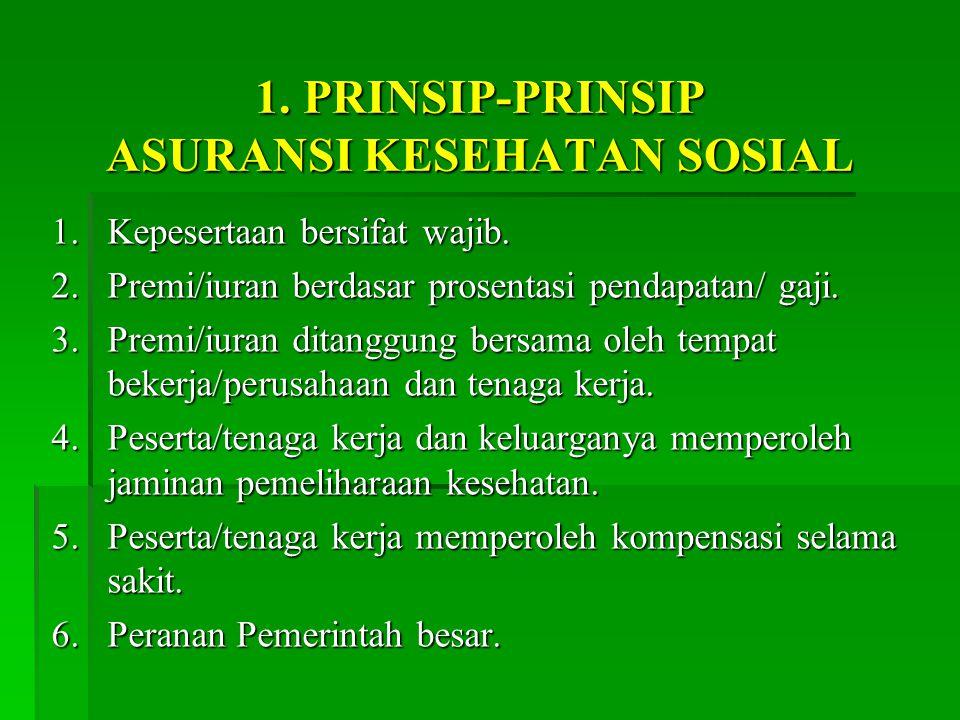 1.PRINSIP-PRINSIP ASURANSI KESEHATAN SOSIAL 1. Kepesertaan bersifat wajib.