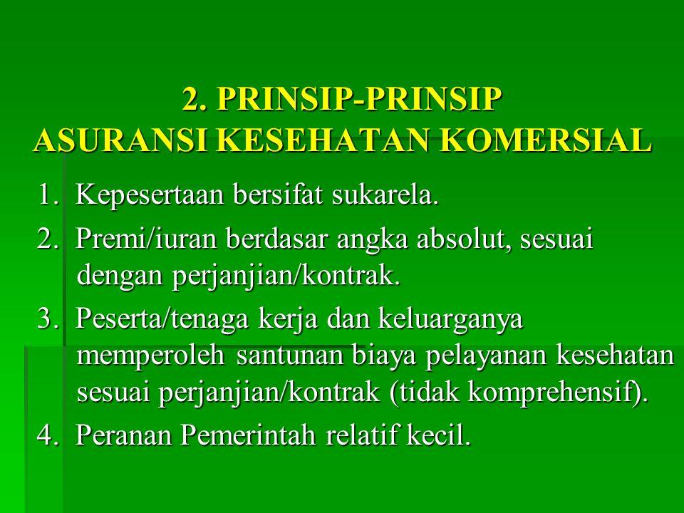 2.PRINSIP-PRINSIP ASURANSI KESEHATAN KOMERSIAL 1.