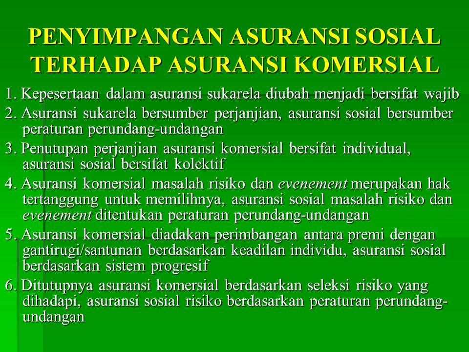 PENYIMPANGAN ASURANSI SOSIAL TERHADAP ASURANSI KOMERSIAL 1.